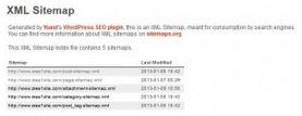 configurer un sitemap